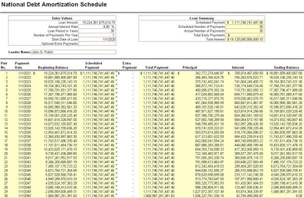 Amortization Schedule 2.0 - click to enlarge