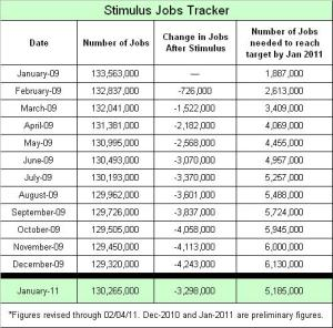 Stimulus Jobs Tracker