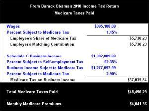 Obama's Medicare Tab